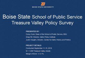Image of Treasure Valley Survey